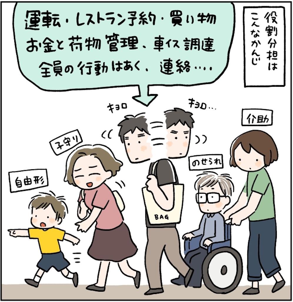 f:id:satouimoko:20190626235006j:image